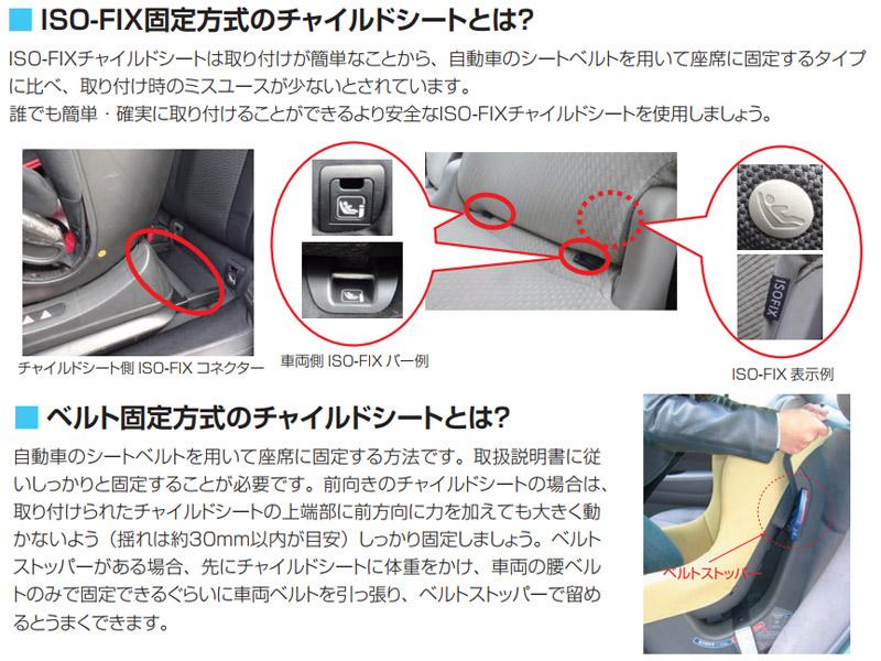 チャイルドシートの取付方法